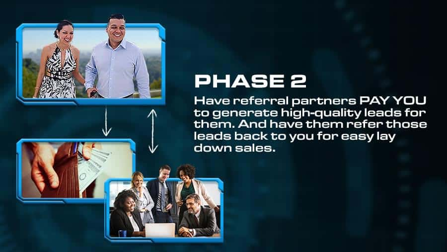 phase 2 of the fully covered System is to have referral partners pay you to generate high quality leads for them