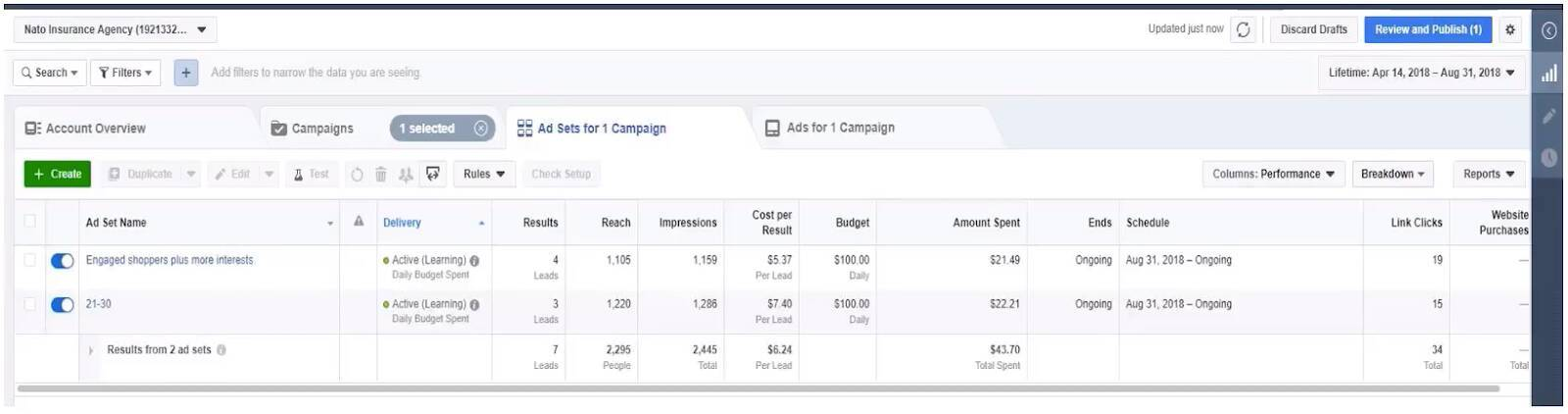 Fully Covered System insurance lead generation results